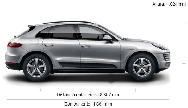 Dimensões Porsche Macan
